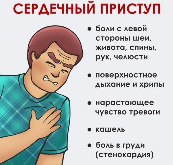Сердечный приступ, инфаркт, инсульт: как различить и что делать? — Полезные советы