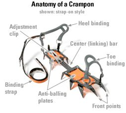 how to choose the right crampons. something that works with regular hiking boots.