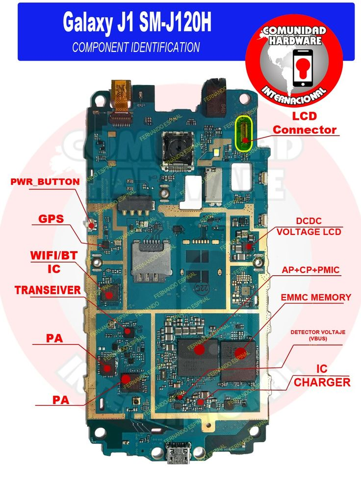 Pin by Gil on j120 Smartphone repair, Phone solutions