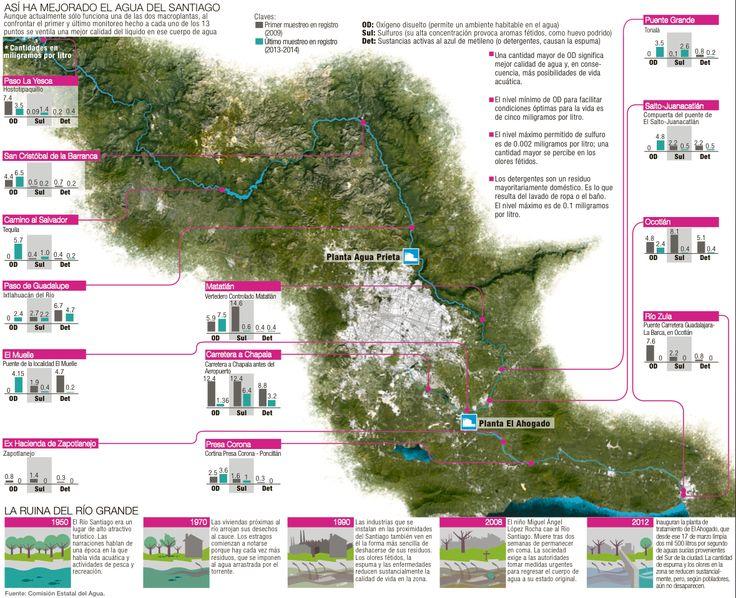 Río Santiago contaminado