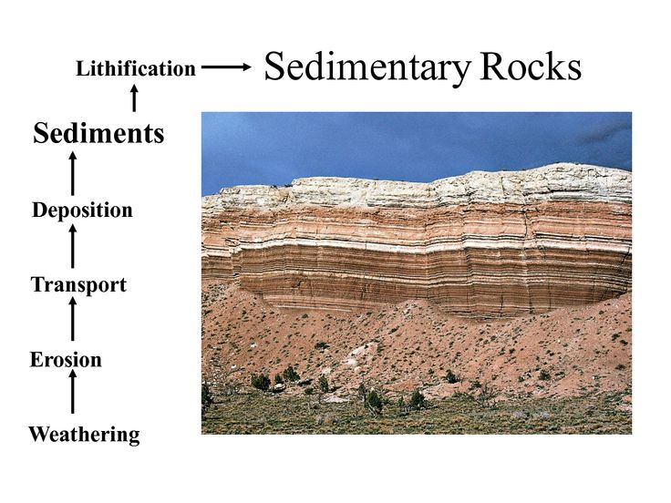 205 best images about geology on pinterest the rock for 5 facts about soil