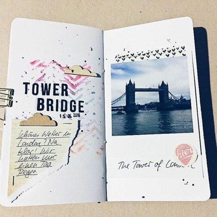 Comment faire un carnet de voyage?, Tower Bridge, London