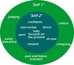 Socioemotional development in this stage is the developmental process of emerging cognitive skills with social relationships with their peers and family.  During this developmental stage children are aware of their personality, appearance, and possessions.  Children also engage in comparing themselves to other children. team d - Malia  http://social.jrank.org/Self-Concept