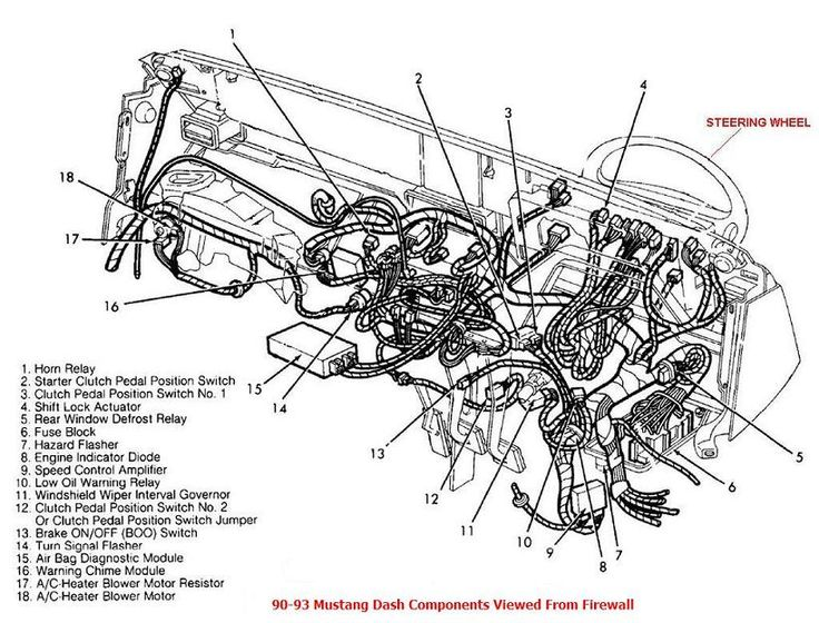 160929d1343575209-93-mustang-dash-harness-diagram-90-93