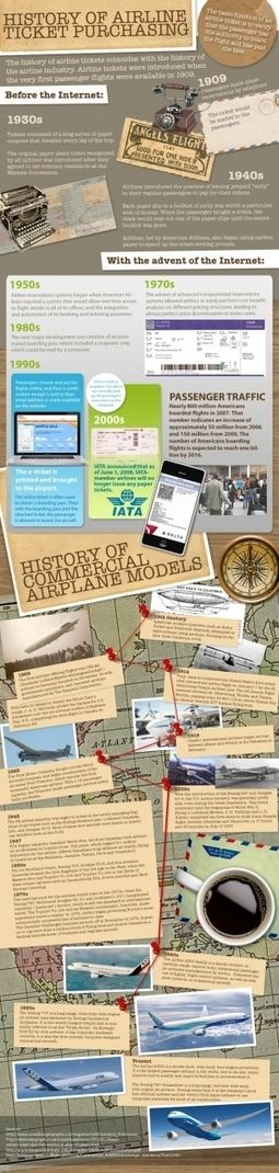 La historia de los billetes de avión