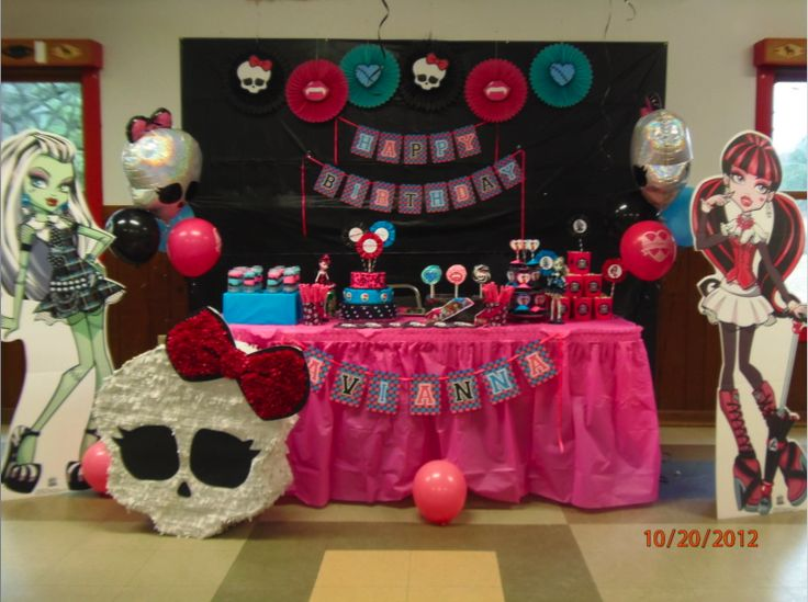 Home Confetti: Monster High Birthday Party