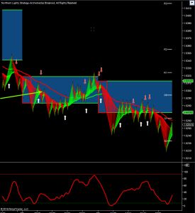 forex scalping intraday trading 3 9 2015
