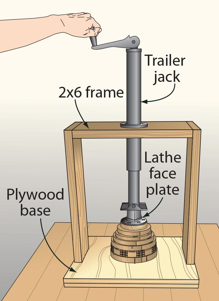 Gluing up a stack of rings for a segmented turning presents unique challenges—such as trying to keep the joints gap-free and the pressure even throughout the unusually shaped glue-up. I solved that issue with this trailer-jack clamping jig. Start by screwing together a simple 2x6 frame atop a plywood base. Install a trailer jack in the frame's topmost crosspiece. Apply the jack's pressure directly to the lathe's face plate—just enough to get a little glue squeeze-out. This jig works great as…