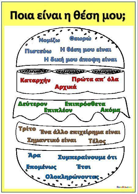 Γλωσσικό Στήριγμα: Φράσεις Επιχειρηματολογίας