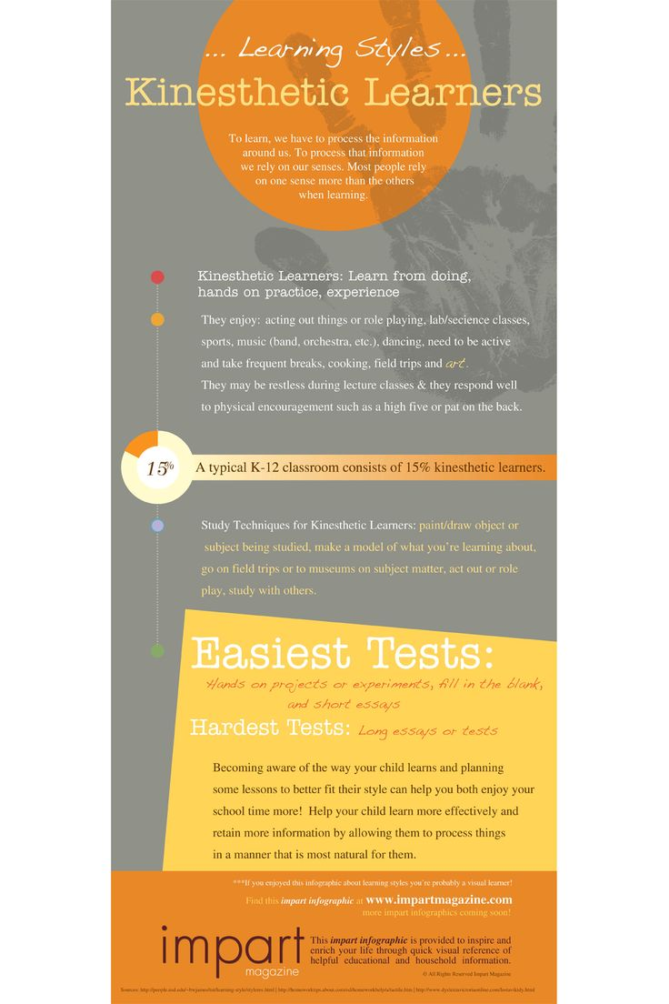 Kinetic learning self directed learning programs samples - Impart Magazine Kinesthetic Learners Infographic