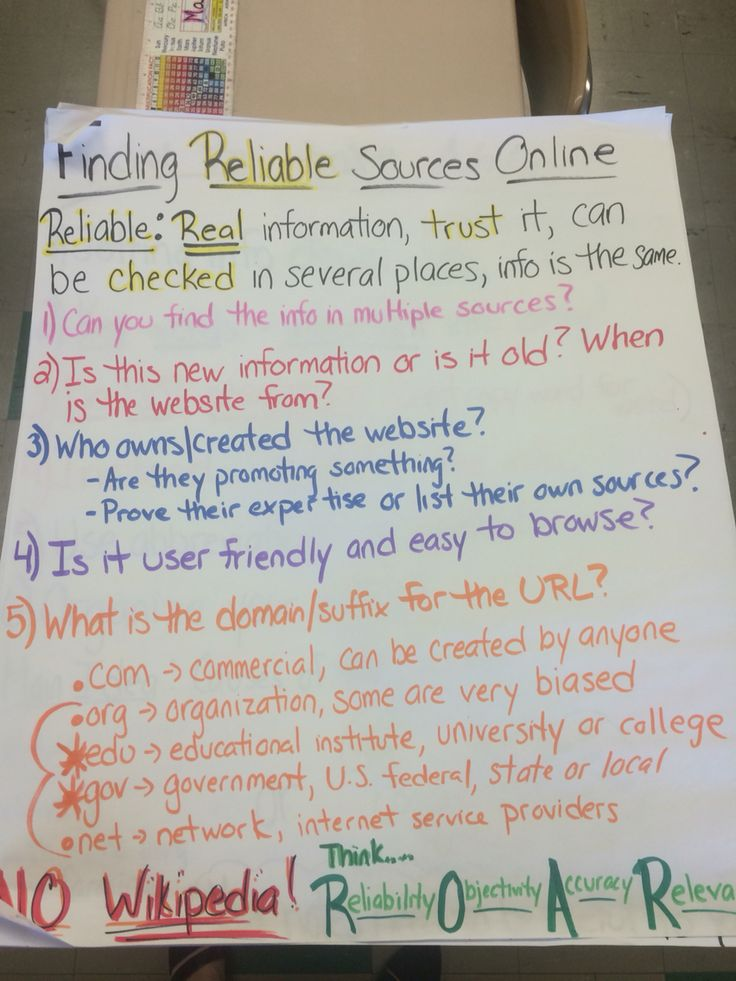 Informational Writing Research Writing Writers Workshop