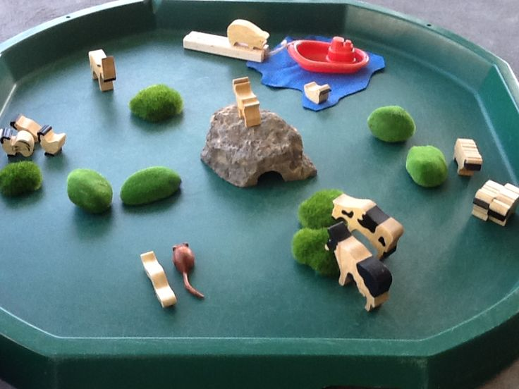 Who sank the boat learning environment