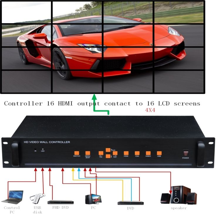(2209.15$)  Watch here - http://aii9r.worlditems.win/all/product.php?id=32740196961 - YOUTOING YT-BOX4X4 LCD Video Wall Controller HDMI VGA AV USB Processor 4x4 Nine images stitching image processor 16TV 1080p