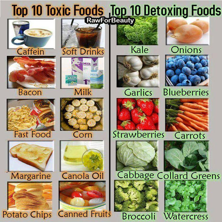 Natural Carcinogens In Food