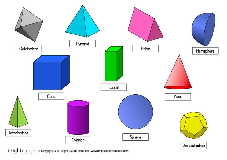 Worksheets Different Shapes And Names 3d shapes shape and on pinterest
