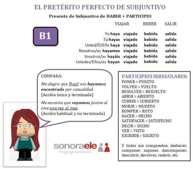 150 best EXPRESATE 3.4 images on Pinterest | Teaching spanish ...