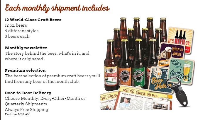 Do you love great beer? Get it delivered to your door each month.