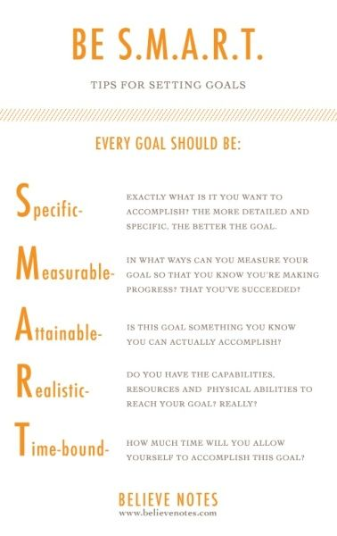 Be SMART-Tips for setting goals