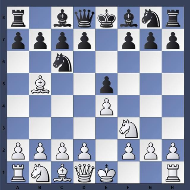 The 10 Most Common Chess Openings