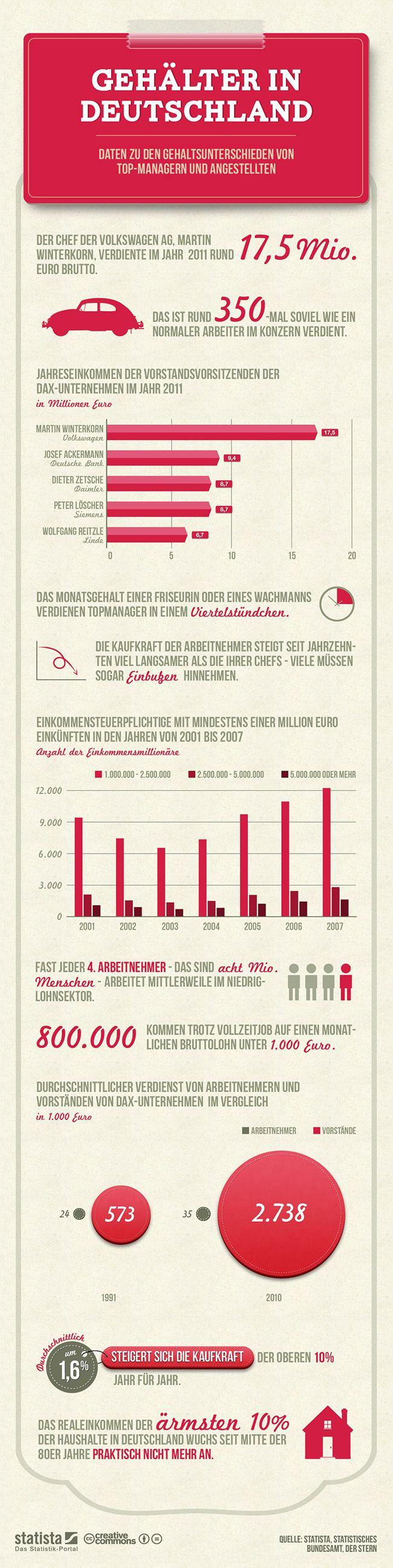 Gehälter in Deutschland #Infografik -   Salaries in Germany #infographic #salary