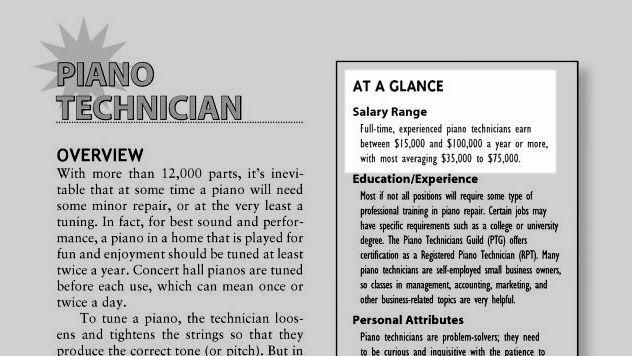 Muy recomendada posibilidad de trabajo que va muy bien con músicos de cualquier género. Los saludo con afecto