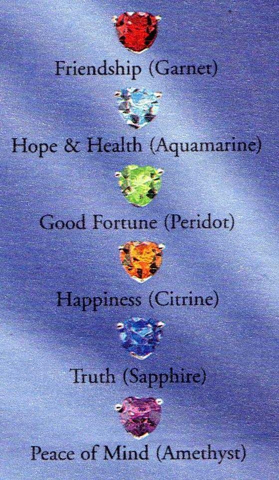 birthstone meanings - interesting!