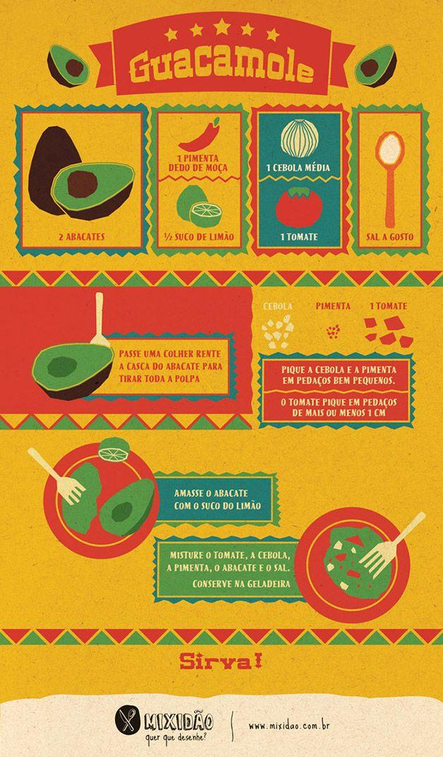 Site cria infográficos ilustrados com receitas fáceis e práticas para os leigos na cozinha