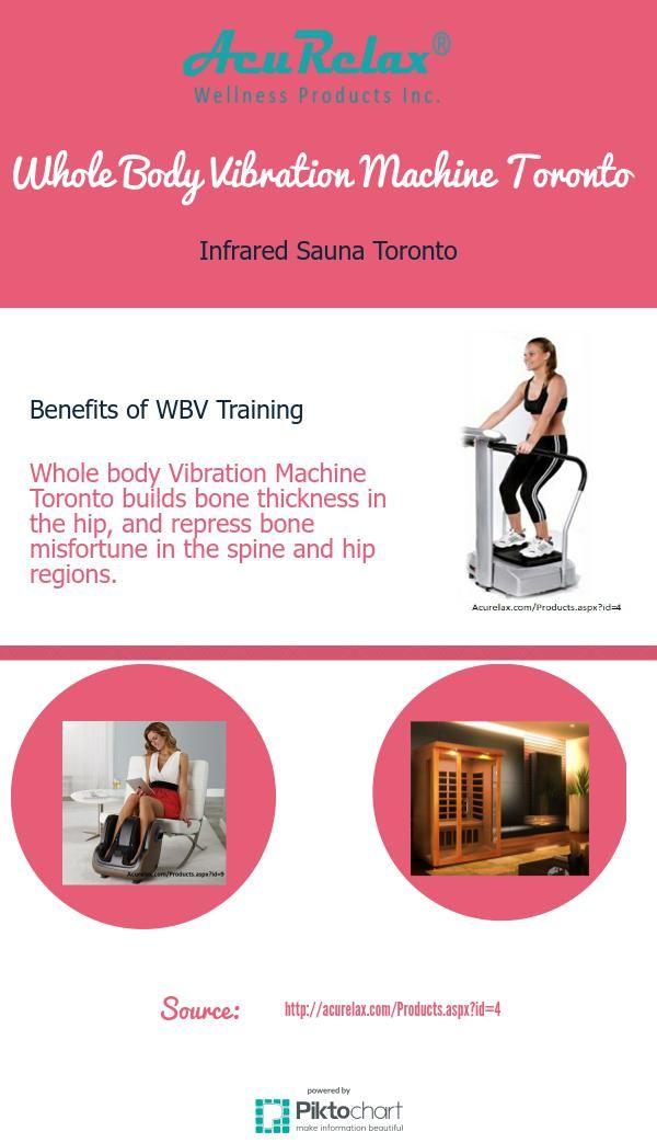 Whole Body Vibration Machine Toronto | @Piktochart Infographic