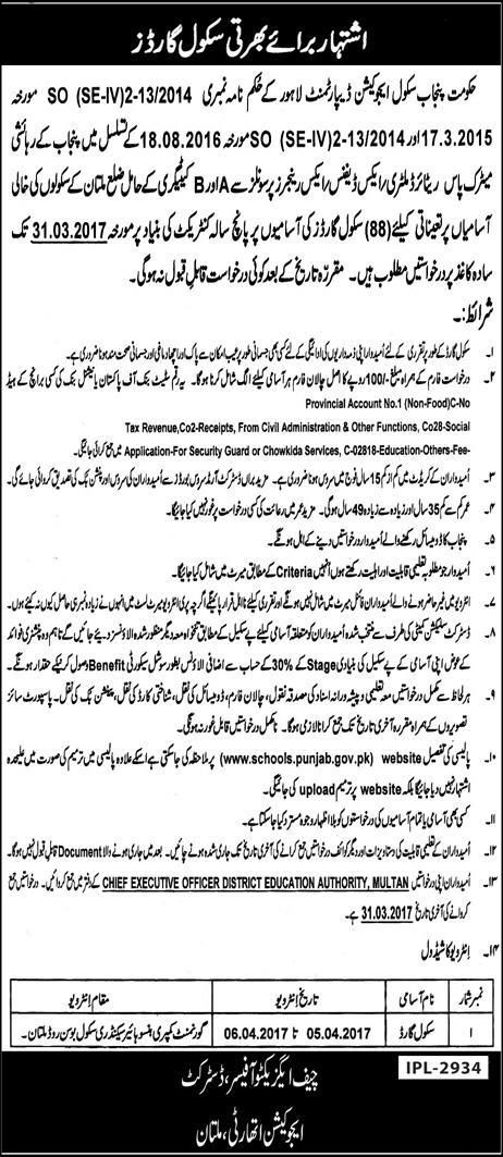 School Education Department Government Of The Punjab Jobs 18 march