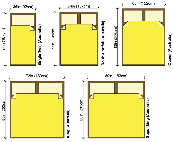 Bed Sizes Australia Measurements Dimensions In