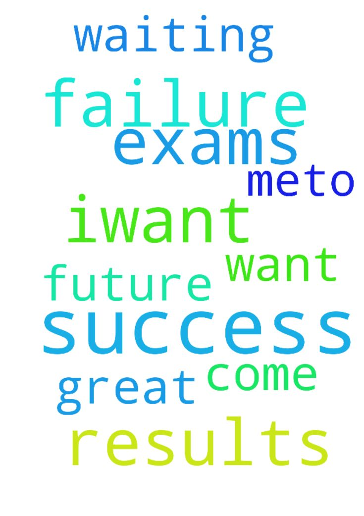 Waiting Exam Results Quotes Image Result For Open The Door Your