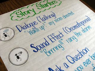 3rd Grade Thoughts: Story Starters- Anchor Chart & Printable