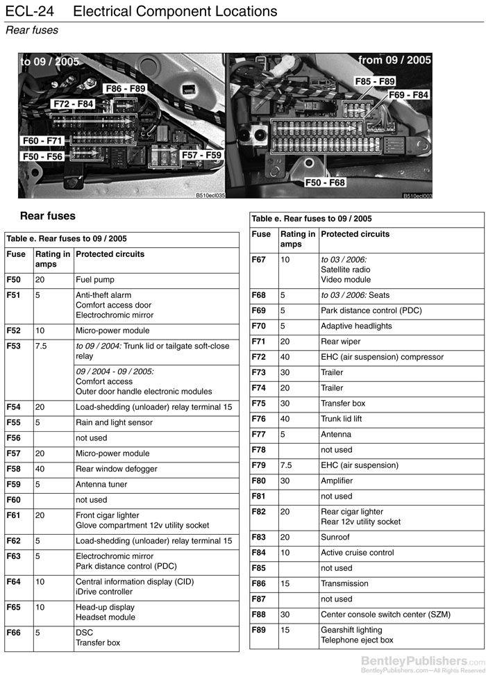 Fuse Diagram On A Bmw E60 3 Bmw E60 Bmw Ferrari 288 Gto