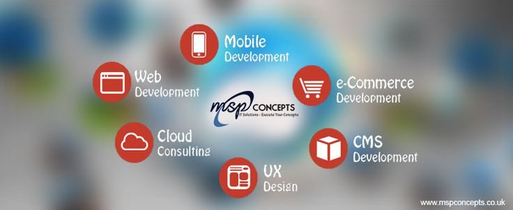 Offshore software development firms play a vital role in changing the IT practices of various Business. #Offshore_software_development_company can help to finish the most complex projects easily and within a short duration of time.
