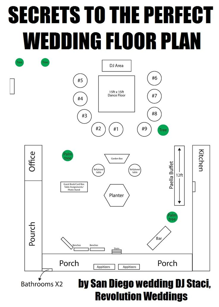 1000 images about feng shui on pinterest suzhou for Wedding floor plan