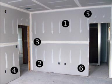 How to Drywall: Layout - Public Domain: Peter Griffin