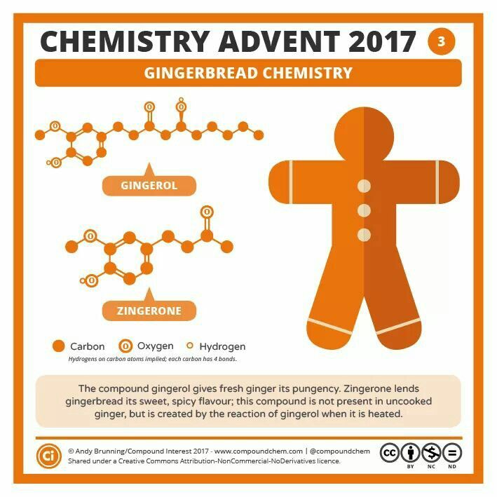 302 best Chemistry images on Pinterest Physical science, Physics - fresh periodic table theme apk