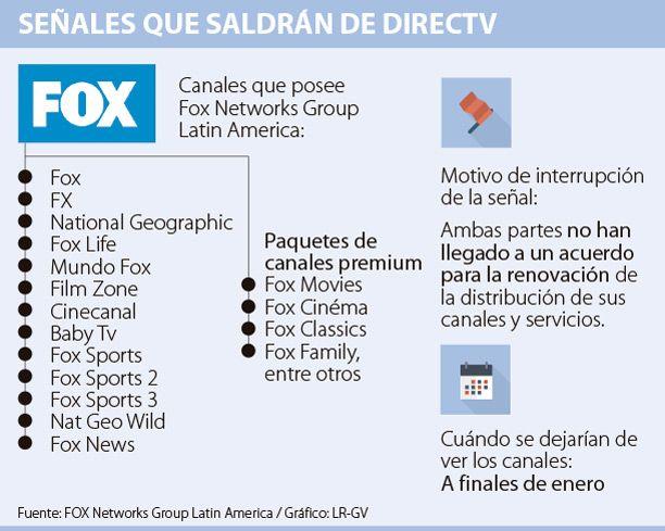 Canales Fox saldrán de DirecTV en febrero si no se llega a acuerdo