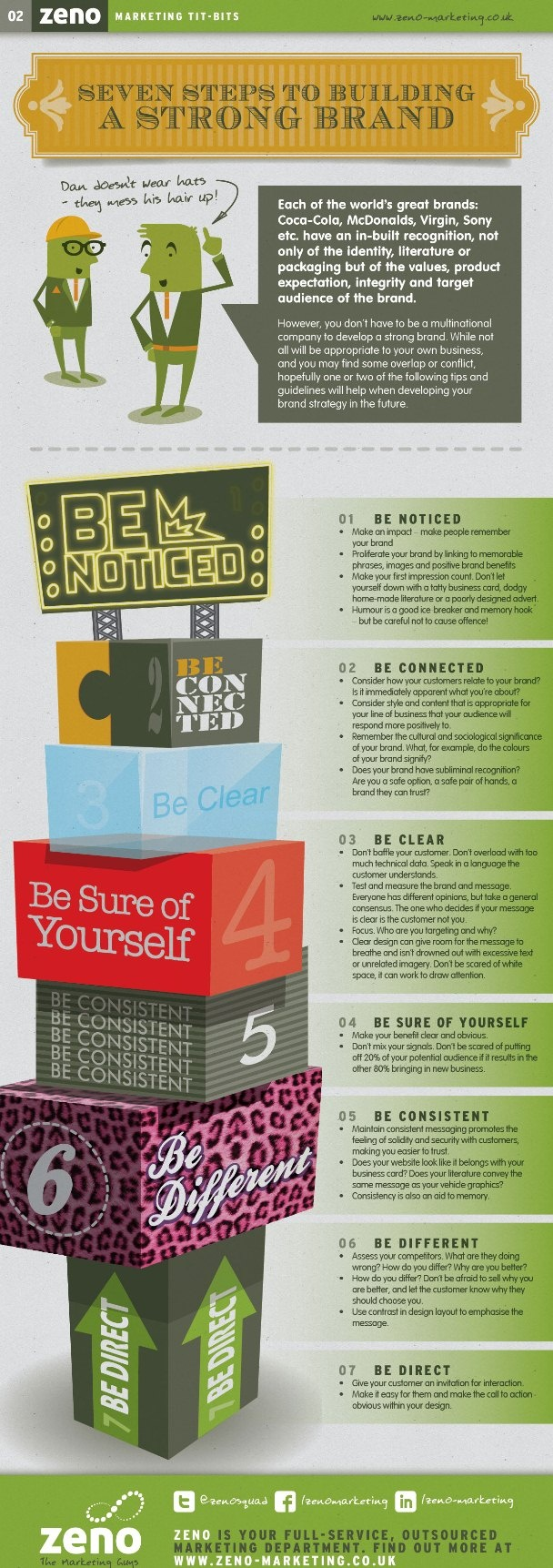Infographic: Seven steps to building a strong brand  #smallbusiness #SMB #personalbranding