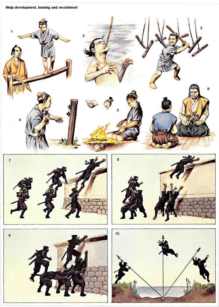 Ninja Training (Ninjutsu)