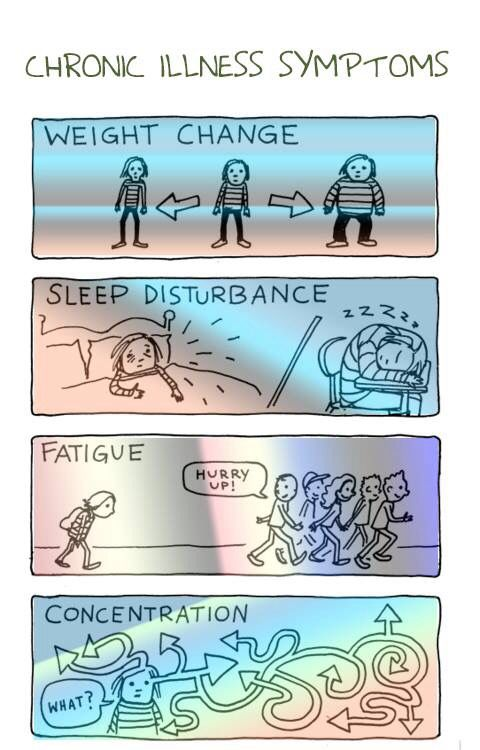 Chronic illness in a nutshell. #ChronicPain #InvisibleIllness