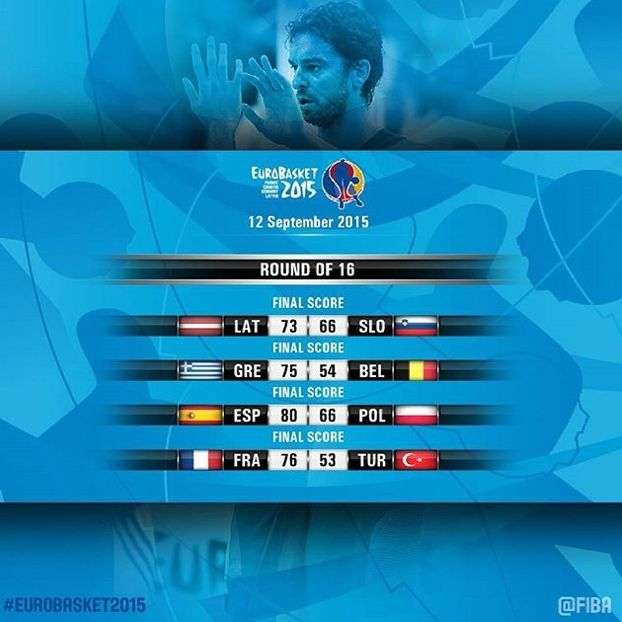 Ottavi di finale #EuroBasket