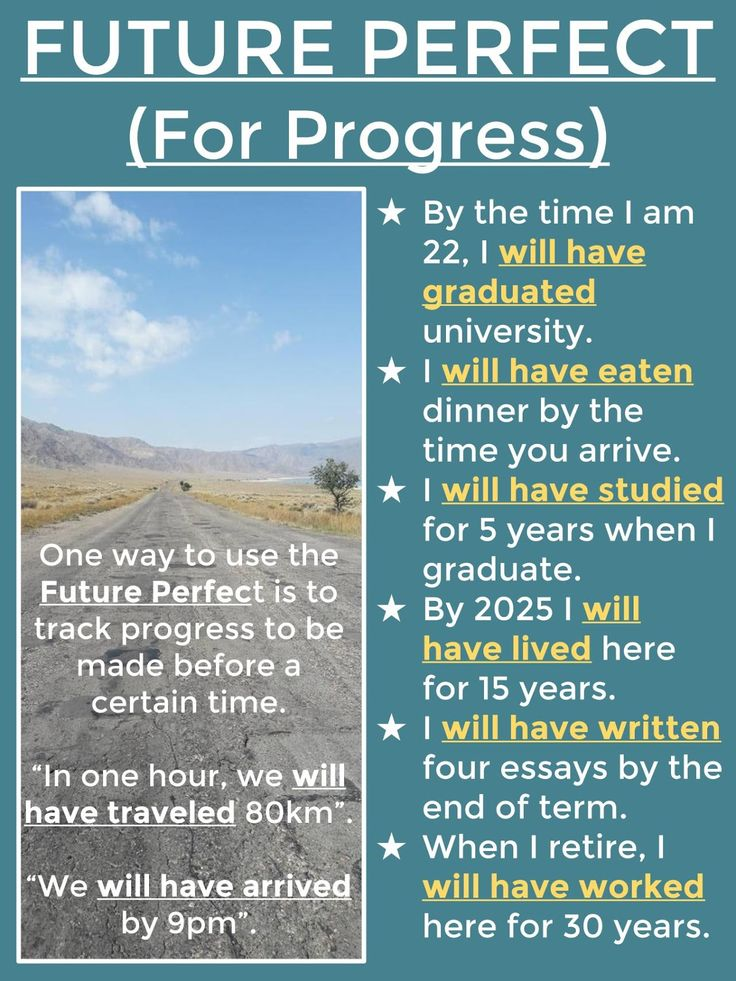FUTURE PERFECT (For Progress)