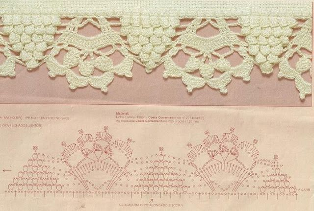 MATIN LUMINEUX: Bordures au crochet