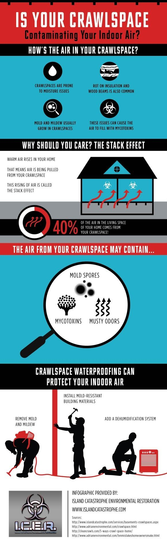 Crawlspace waterproofing can protect your indoor air  This service can  remove mold and mildew. 17 Best images about HVAC on Pinterest   Conditioning  Commercial