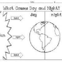 Image result for venn diagram preschool