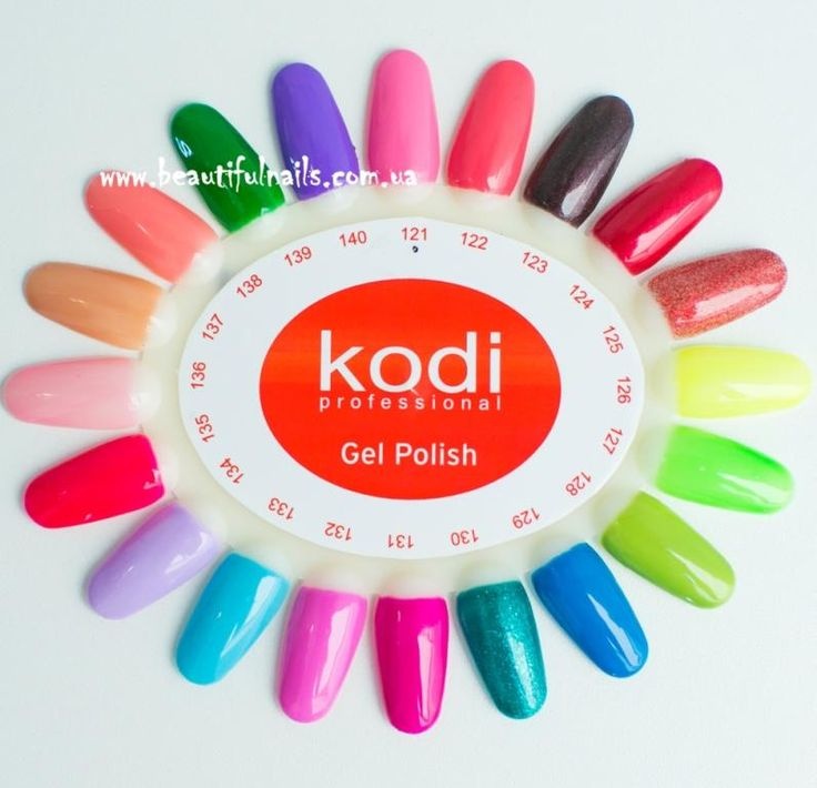 47 best kodi images on Pinterest | Gel nail varnish, Gel polish and ...