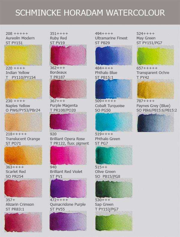 Schmincke Horadam Watercolour Paint Color Swatches выкраски