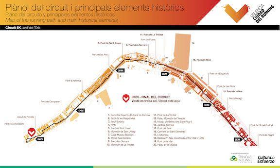 Recorrido y mapa del circuito 5K en el Rio Turia de Valencia, ciudad del Running - http://www.valenciablog.com/recorrido-y-mapa-del-circuito-5k-en-el-rio-turia-de-valencia-ciudad-del-running/