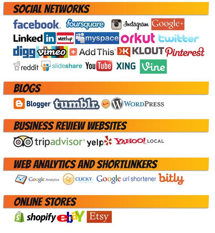 Social Media Networks Analytics